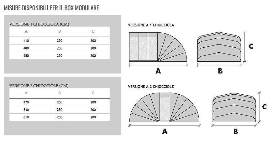 Misure Box Modulare pvc