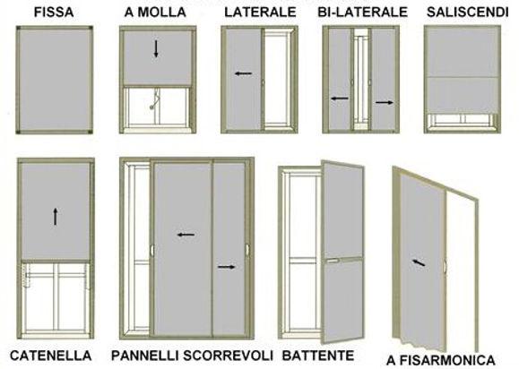 Zanzariere su misura i provincia di Padova e Venezia