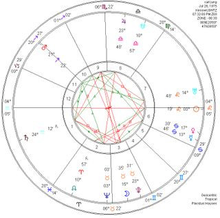 """Carl Jung's """"Red Book"""": The Astrology Behind the Publication of Jung's Most"""