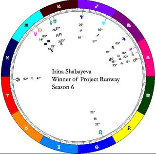 Irina Shabayeva: the Astrology of the Winner of Project Runway