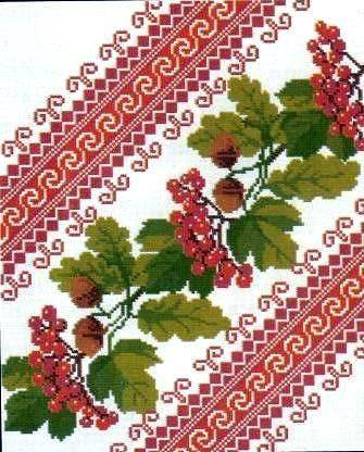 The symbolism of Kalyna in Ukrainian Culture
