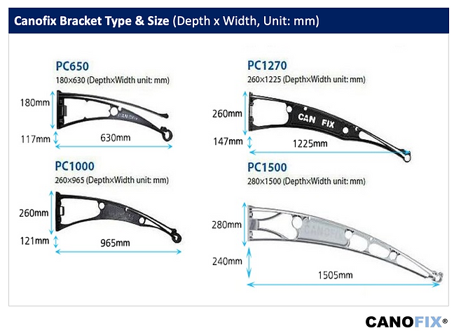 0 Canofix Bracket Types and Sizes.png