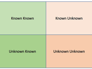 Rumsfeld Matrix in relatie met  Security Risk Management