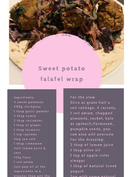 sweetb potato falalfe.png