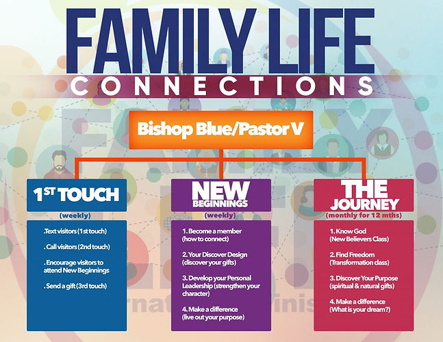 Family-Life-Connections-1024x791.jpg