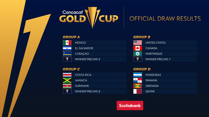 USMNT Draw Canada, Martinique, Preliminary Qualifier in Group B of 2021 Concacaf Gold Cup