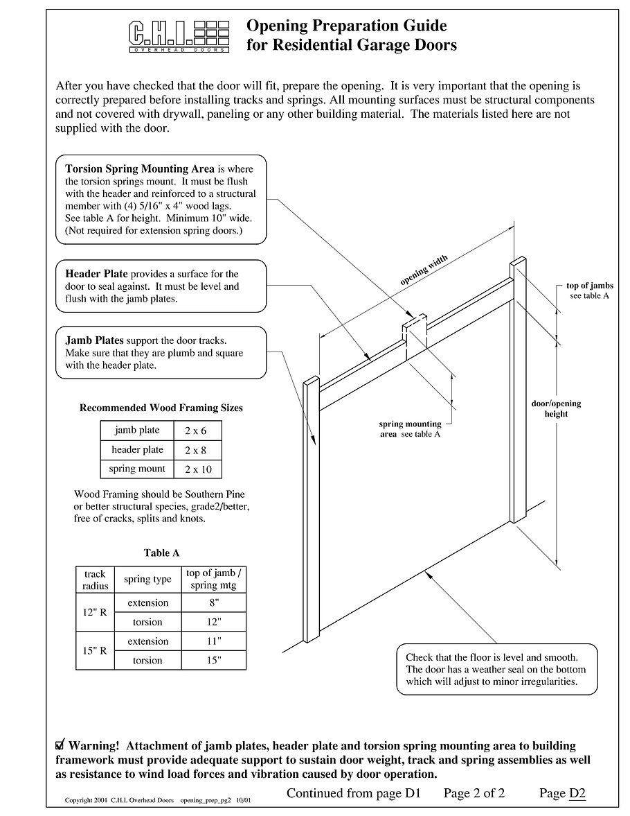 How to build your garage door jab to pride the best fit, finish and performance.