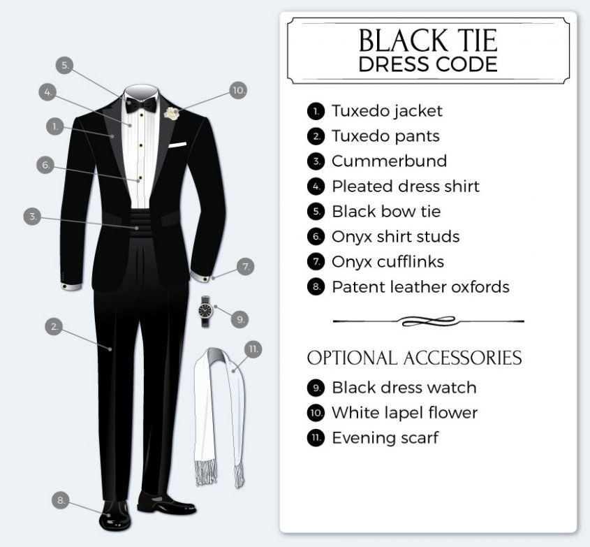 Image from tie-a-tie.net/ black tie dress code