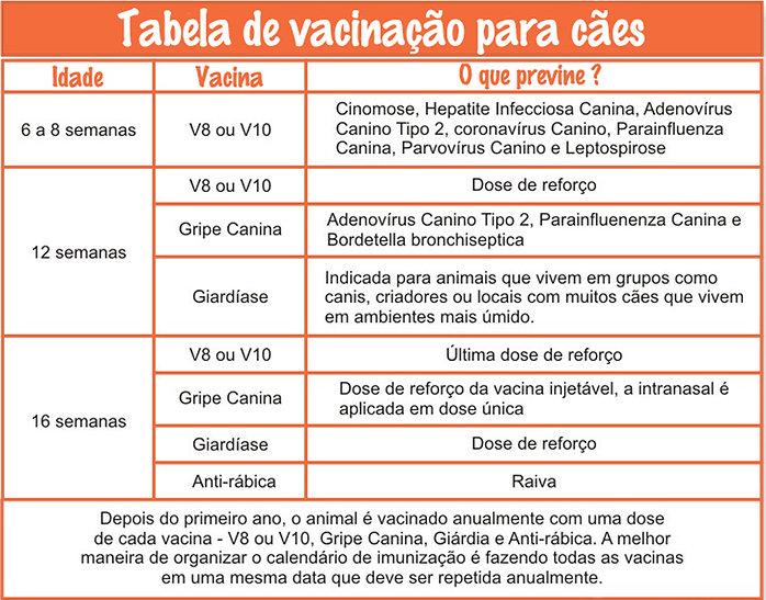tabela-vacinação.jpg