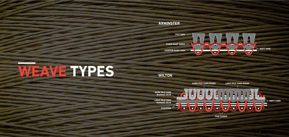 bonar-weave-types.jpg