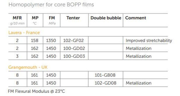bopp-film-table-homopolymer.jpg