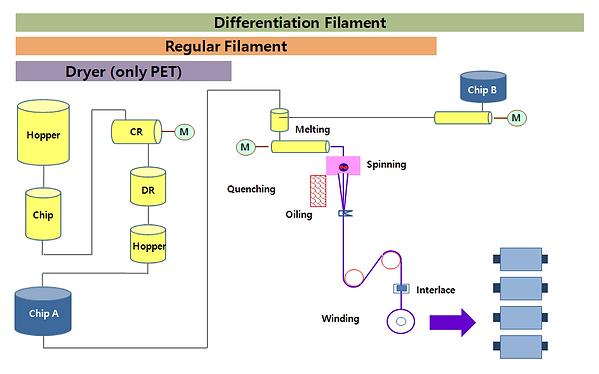 Filament-Process-img.png