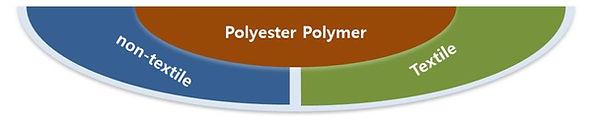 PET-Polymer-img.jpg