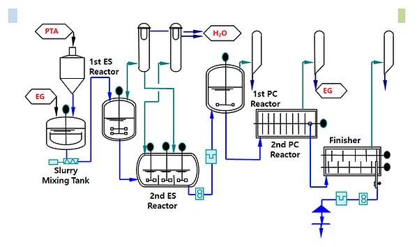 PET-Polymer-Process-img.png