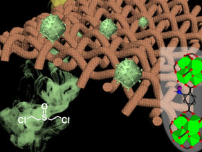 New fabric protects against both biological and chemical threats