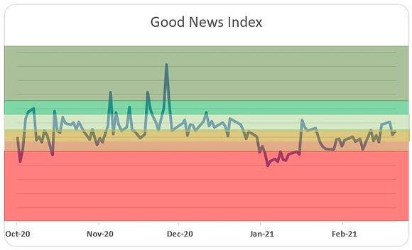GNI Chart 2-24-21.jpg