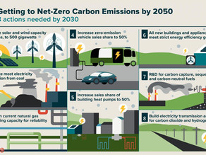 Getting to net zero -- and even net negative -- is surprisingly feasible, and affordable