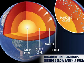 Are we standing on a quadrillion tons of diamonds? (video)
