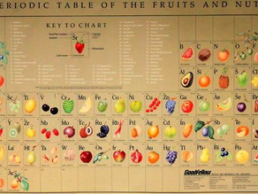 Superheroes, foods and apps make the periodic table much more approachable