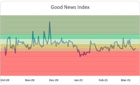 GNI Chart 3-17-21.jpg