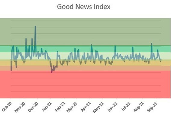 GNI Chart 9-16-21_edited.jpg