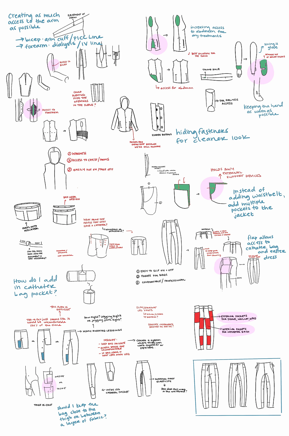 ideation sketching uniqlo.webp