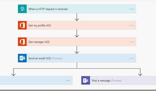 #MicrosoftTeams + #MicrosoftFlow Parte 5