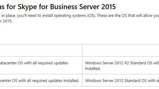 Windows Server 2016 Supported – Skype for Business Server 2015
