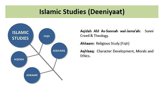 Curriculum Islamic Studies.PNG