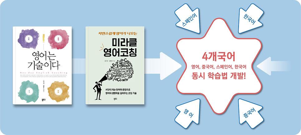 TOL 다국어 동시학습 개발 히스토리.jpg