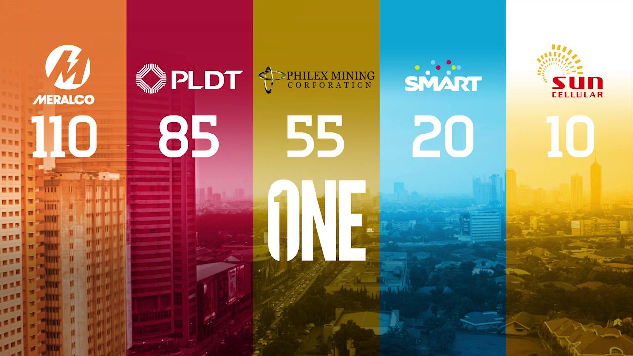 ONE MVP group with Twenty Manila
