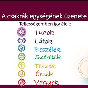 Energia_Csakra_Elemek