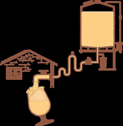 Illustration Micro-Brasserie-a-chez-vous