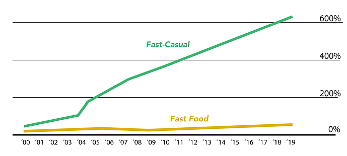 tabela-fast-casal-growth.png