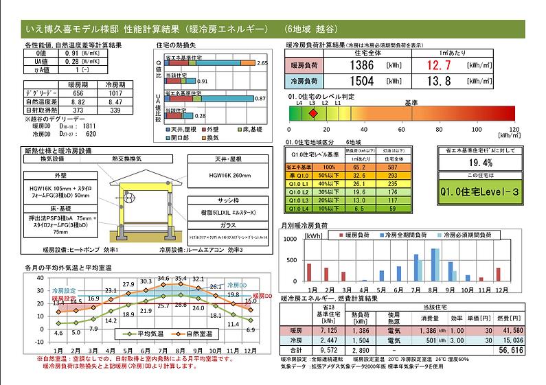 いえ博久喜モデルLevel-3.png