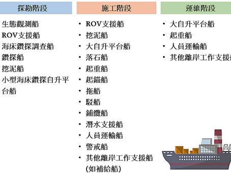 離岸風電船舶種類及其功能初探