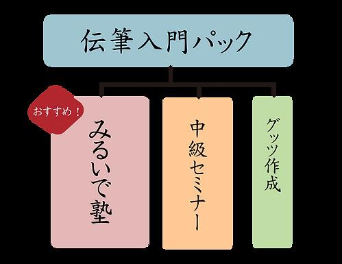 伝筆2-02.png