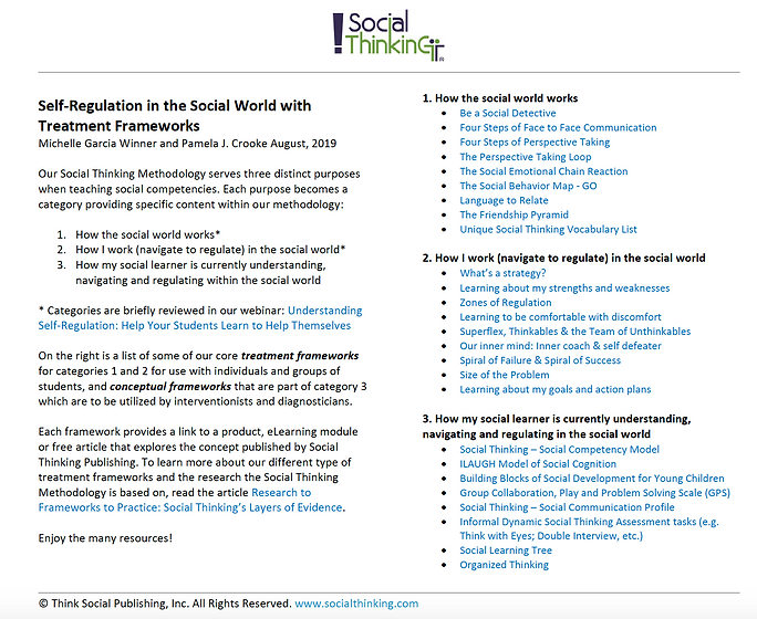 Free 90 minute webinar to help parents, teachers, and clinicians understand self-regulation.