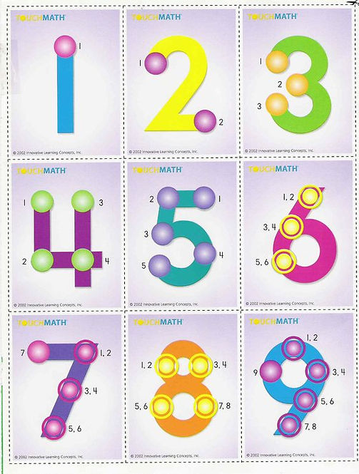 Touchpoint for Numbers 1-9