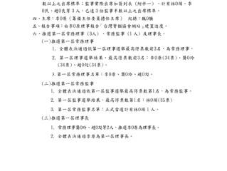 台灣腎貓協會第一次理監事會議