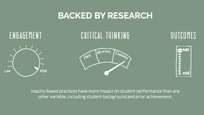 Inquiry-Based Learning: Research