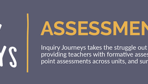 Assessment in Elementary Social Studies: An Inquiry-Based Approach
