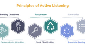 Active Listening in an Inquiry-Based Learning Classroom
