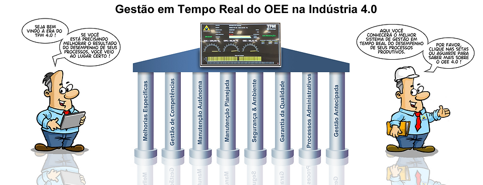 Inicial TPManagerA.png