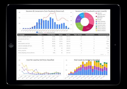 image-of-ipad-showing-google-analytics-f