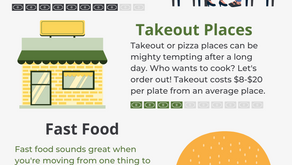 Should You Separate Your Restaurant Budget from Your Food Budget?