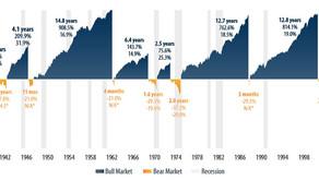 Preparing for an Economic Downturn