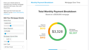 The Best Mortgage Calculators Out There Ranked