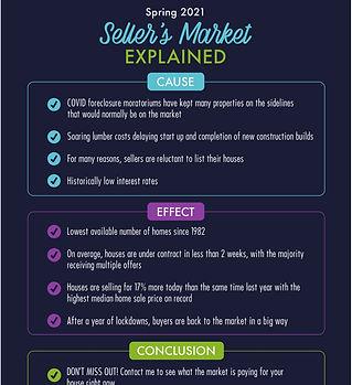 Sellers Mkt Explained.jpg