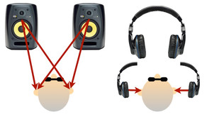 Faulty faulty headphones...